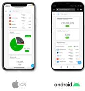 Visuel ios vs android