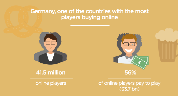 gaming-germany-hipay