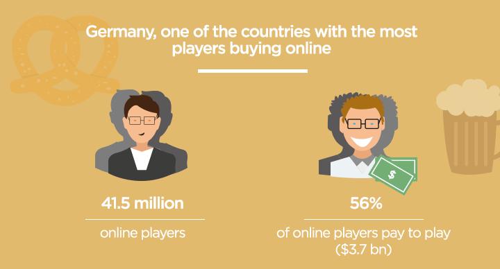 gaming-germany-hipay