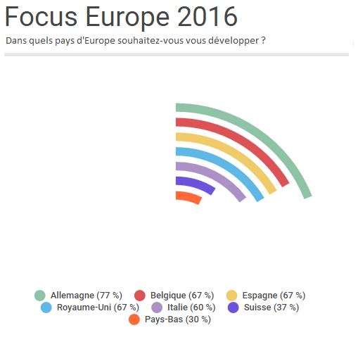 focus-europe-hipay