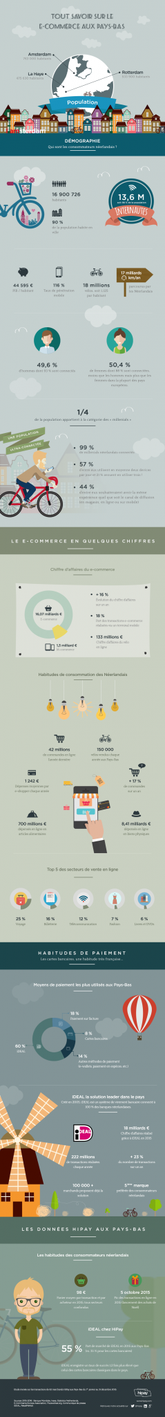 ecommerce_paysbas_infographie_fr