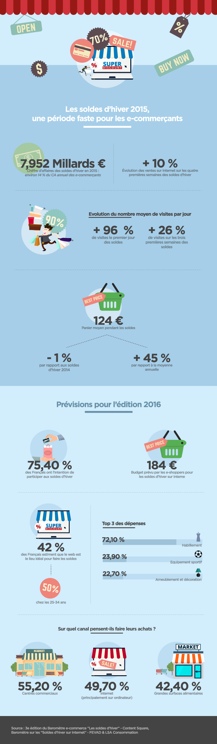 infographiesoldes-hipay