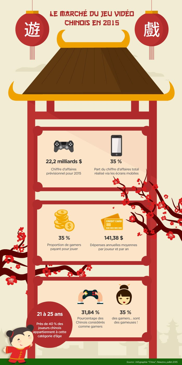 infographie-gaming-hipay