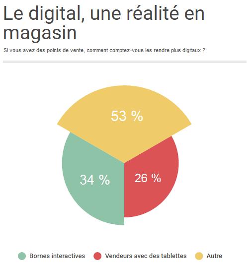 magasins_digitaux_hipay