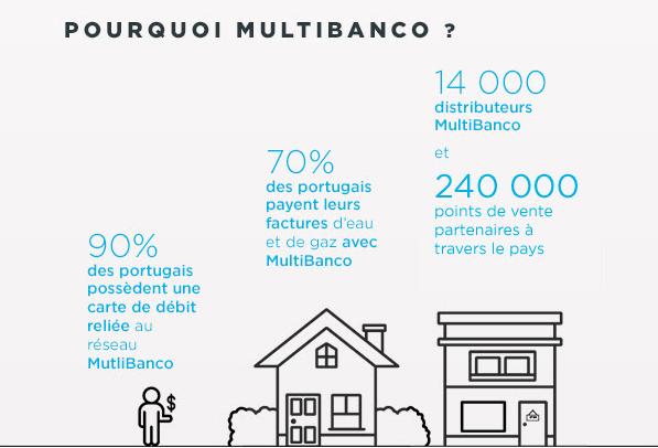 multibanco_hipay