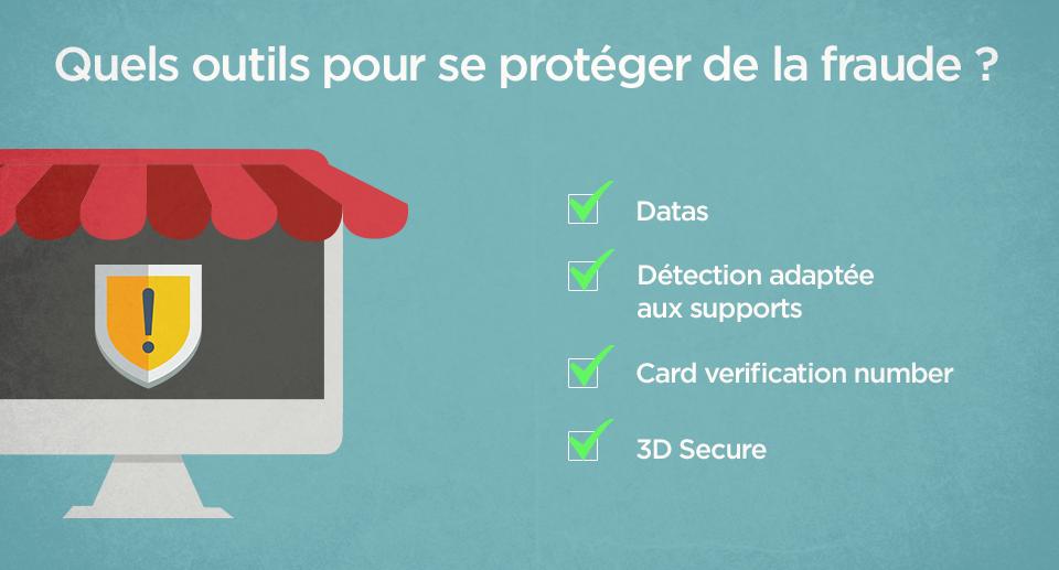 outils contre fraude