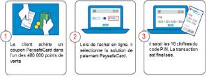 size_3_paysafecard