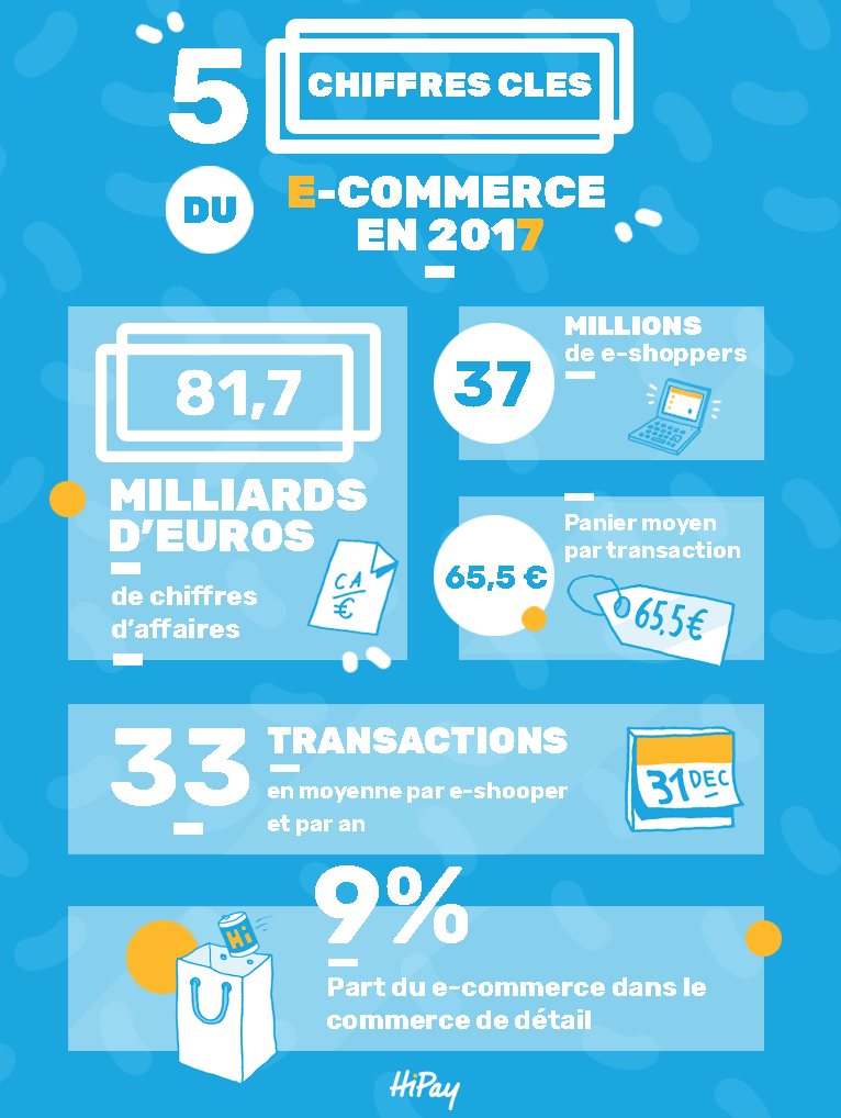 5_chiffres_cles_ecommerce_france.png