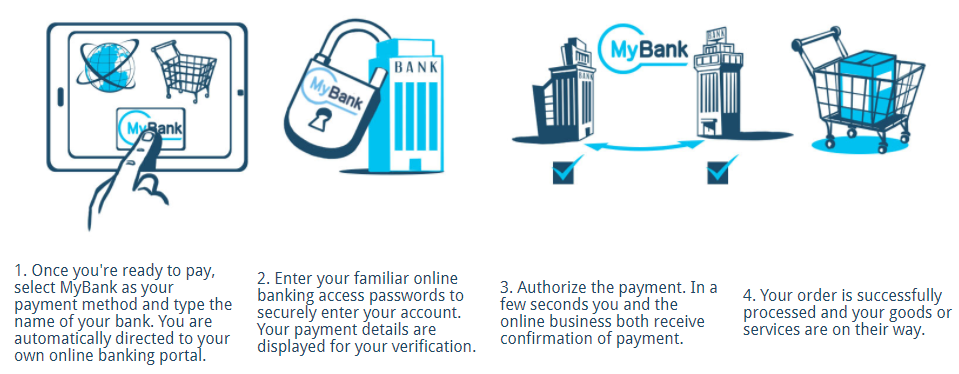 how_works_mybank.png