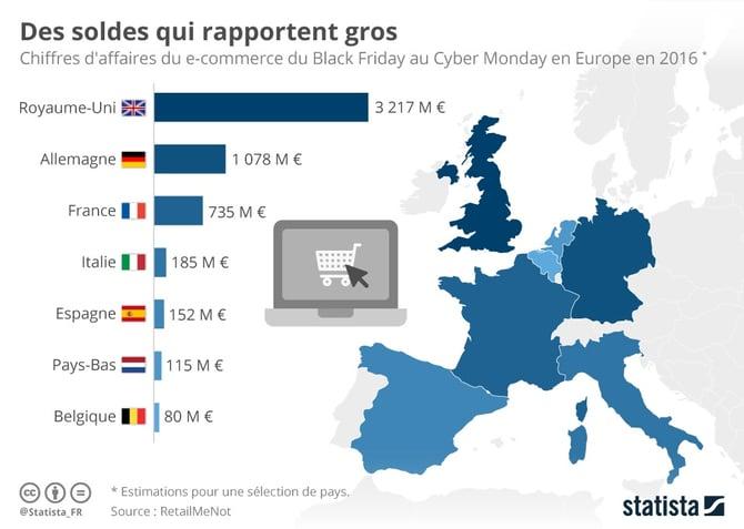 infographie_cyber_weekend.jpg