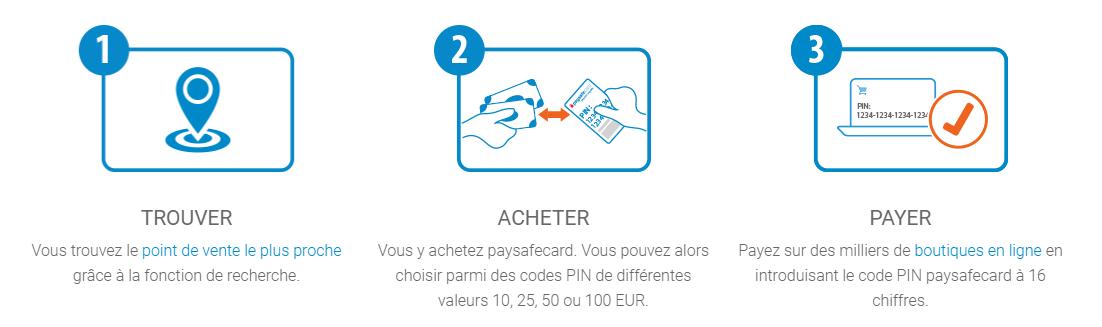 parcours_paysafecard.png