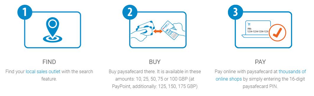 paysafecard_flow.png