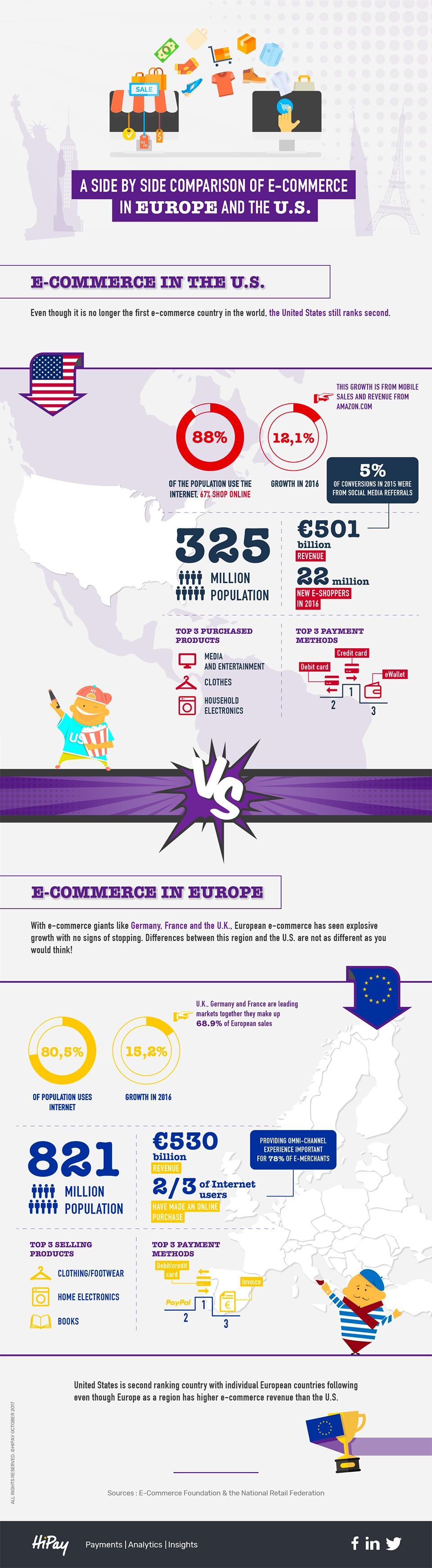 infographic_usa_vs_europe_en.jpg