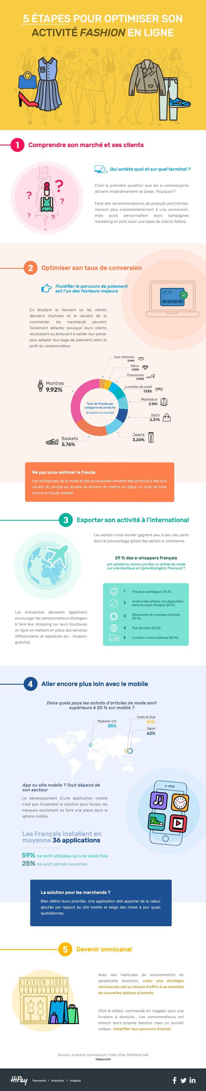 infographie-fashion.jpg