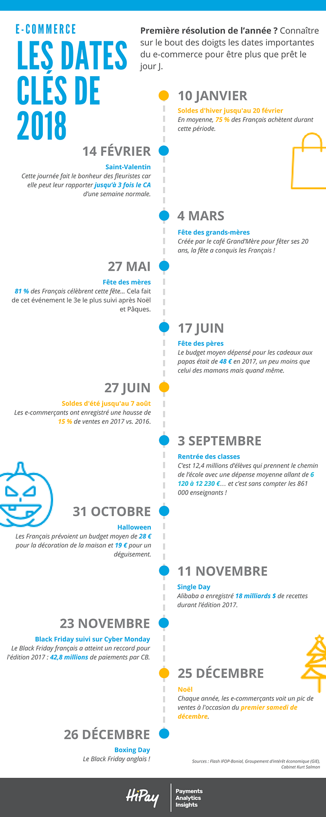 infographie_calendrier_2018_fr.png