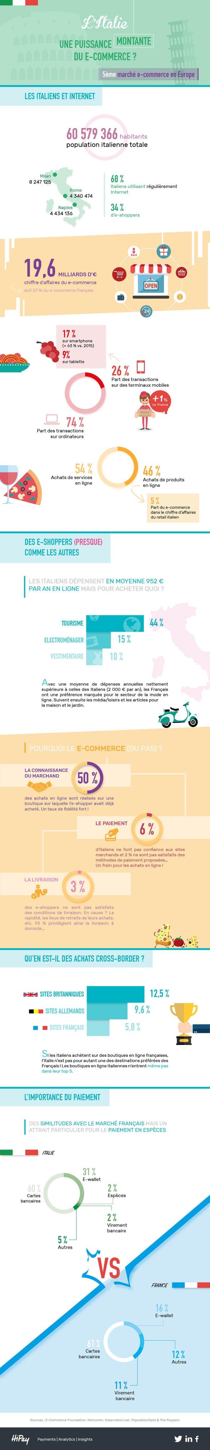 infographie_ecommerce_italie.jpg