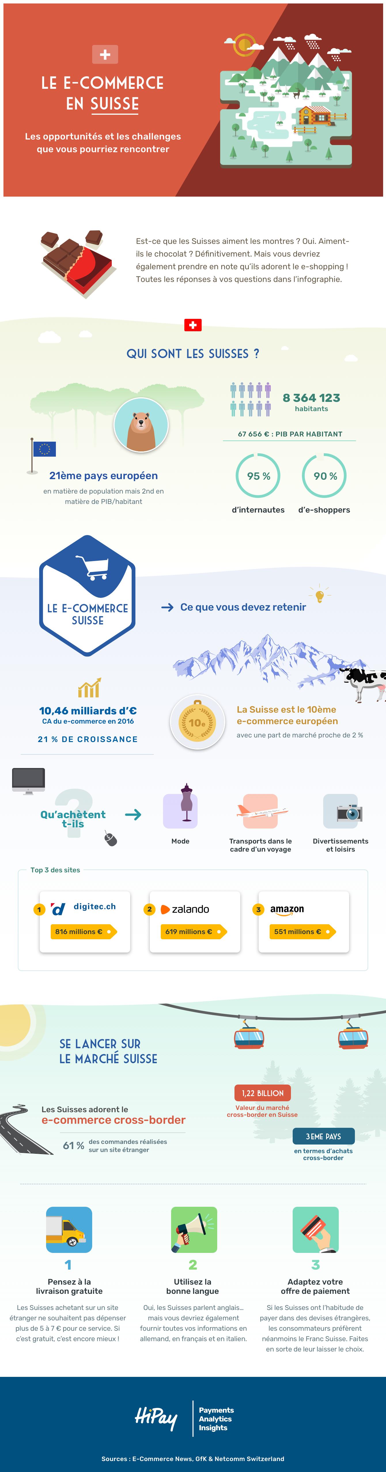 infographie_ecommerce_suisse_fr.png