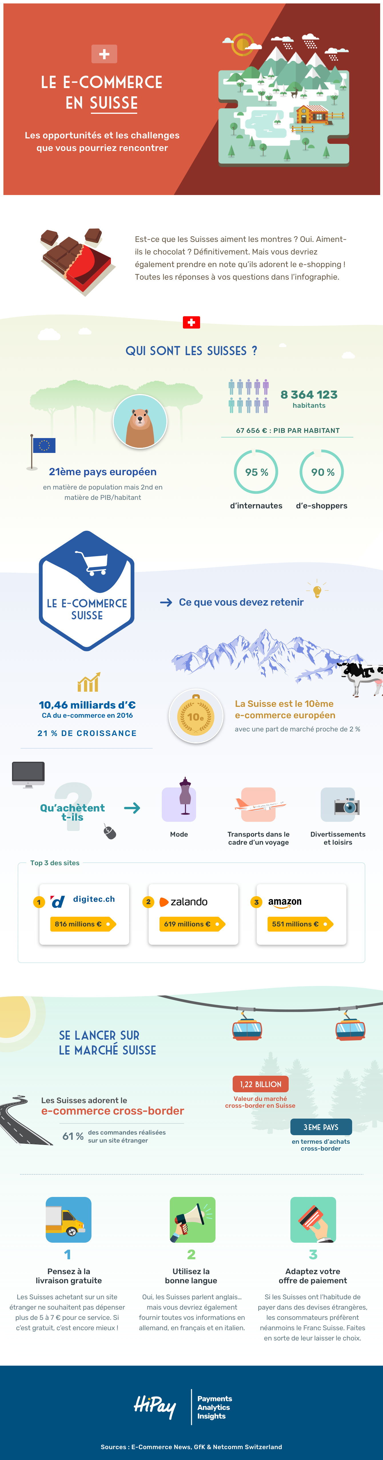 infographie_ecommerce_suisse_fr.png