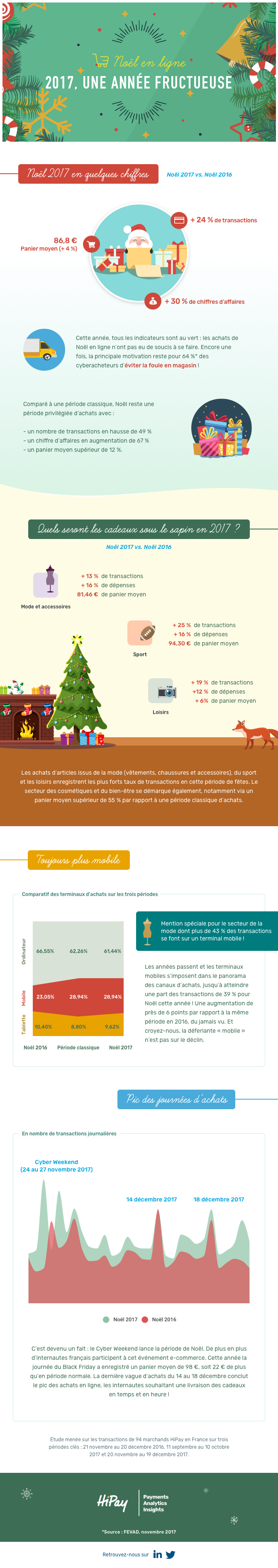 infographie_noel_2017.png