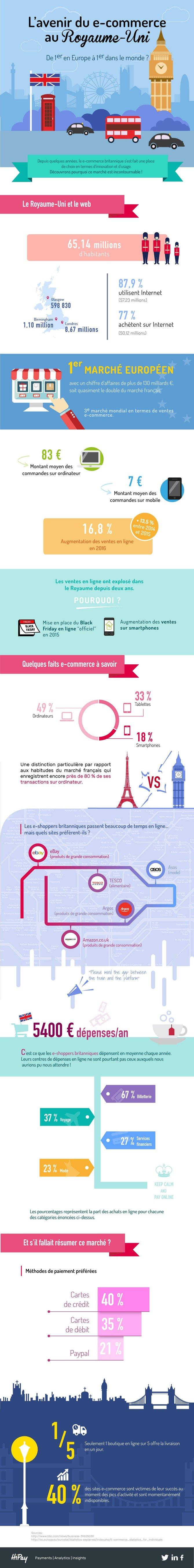 infographie_uk_fr.jpg