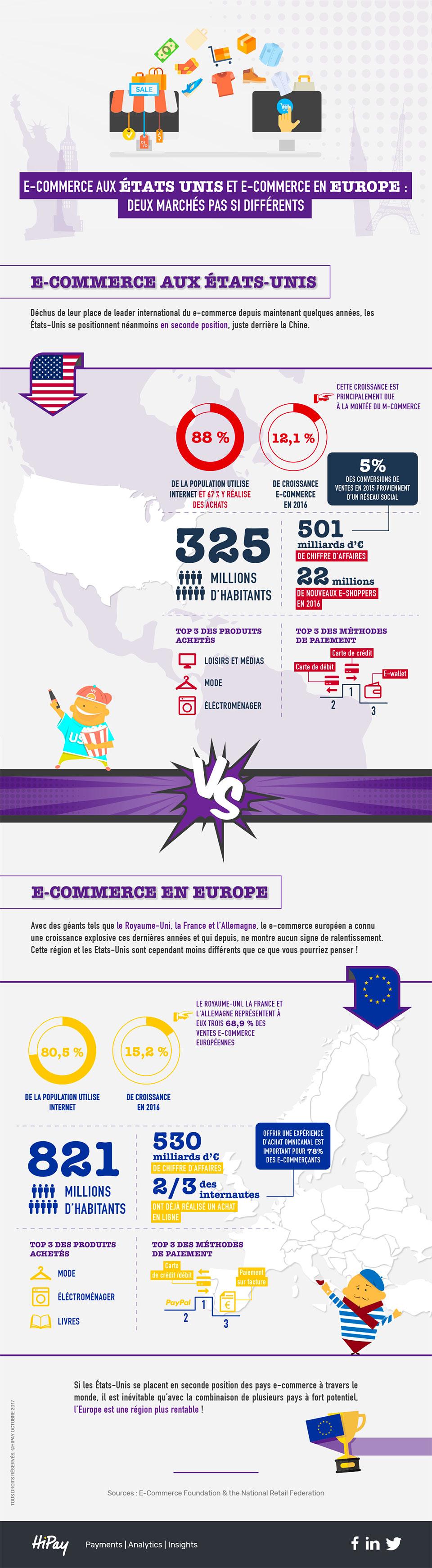infographie_usa_vs_europe_fr.jpg