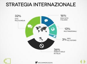 size_3_hipay-ecommerce-italie